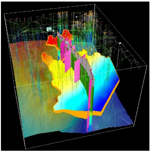 3d-modelling-subsurface-geology